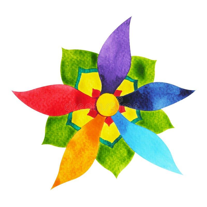 7 chakra标志概念的颜色,开花花卉,水彩绘画 向量例证