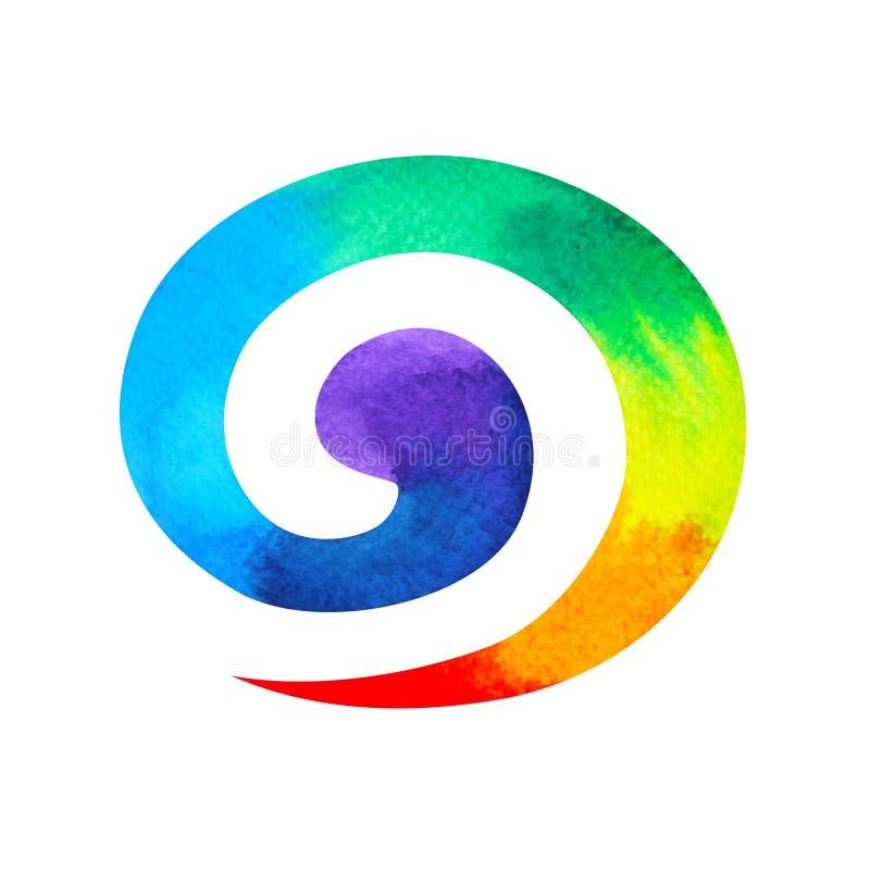 7 chakra标志螺旋概念,水彩绘画的颜色 库存例证