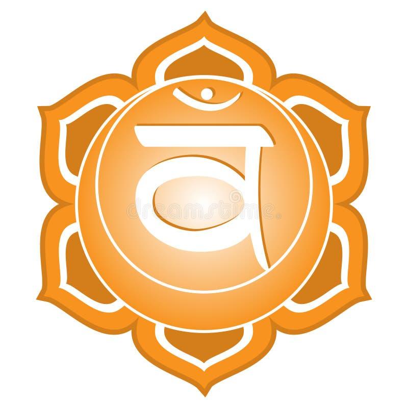 chakra系列swadhisthana 皇族释放例证
