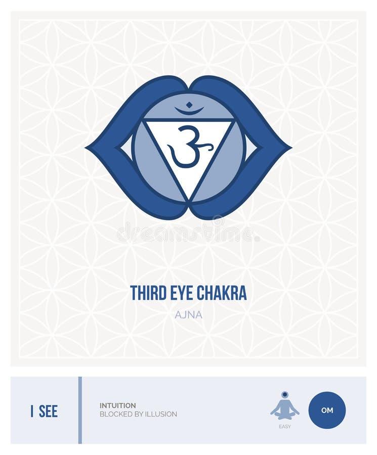 Chakra Ajna d'oeil de Thid illustration libre de droits