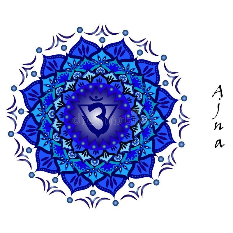Chakra de Ajna ilustración del vector