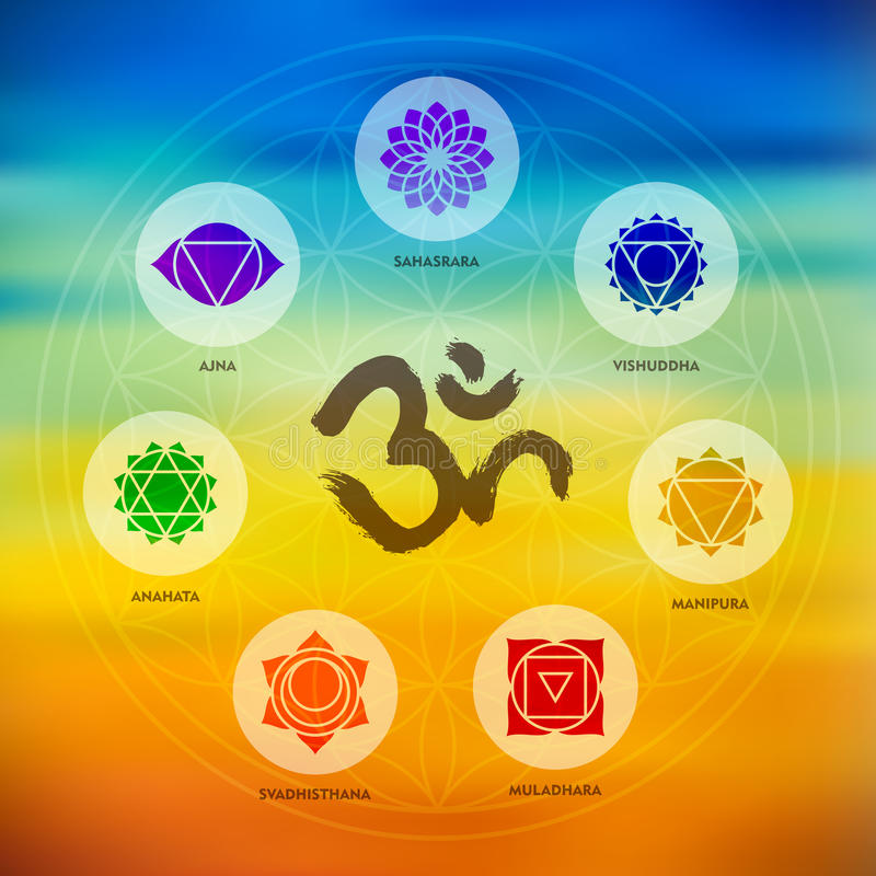 Chakra icon set on colorful blur background. Chakra icons composition with om calligraphy and sacred geometry design on colorful blur background. EPS10 vector royalty free illustration