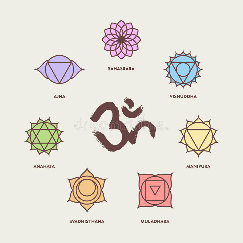 Chakra icon set with om calligraphy. Colorful chakra icon set in simple line art style with om handmade brush calligraphy. EPS10 vector royalty free illustration