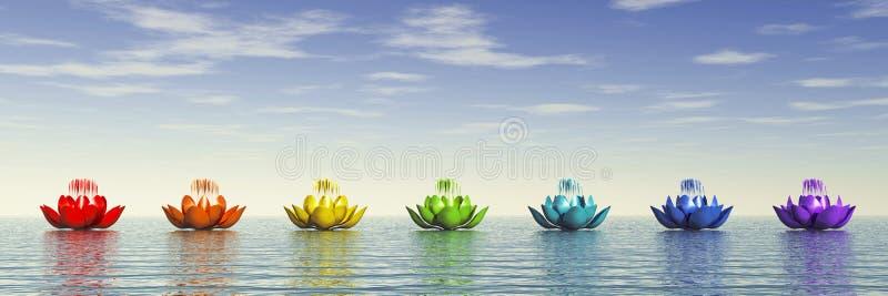 Chakra Lotus royalty-vrije illustratie