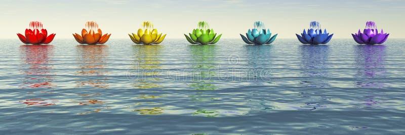 Chakra Lotus illustration de vecteur