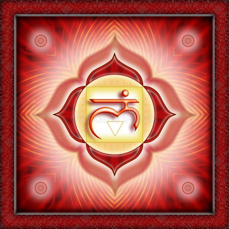 Chakra Muladhara. It is an illustration of a Chakra vector illustration