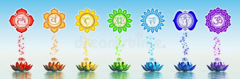 Chakra sacré Lotus illustration de vecteur