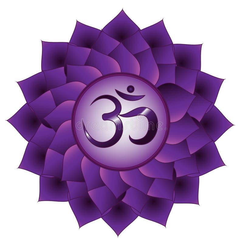 Chakra Sahasrara Седьмое, символ chakra кроны иллюстрация вектора