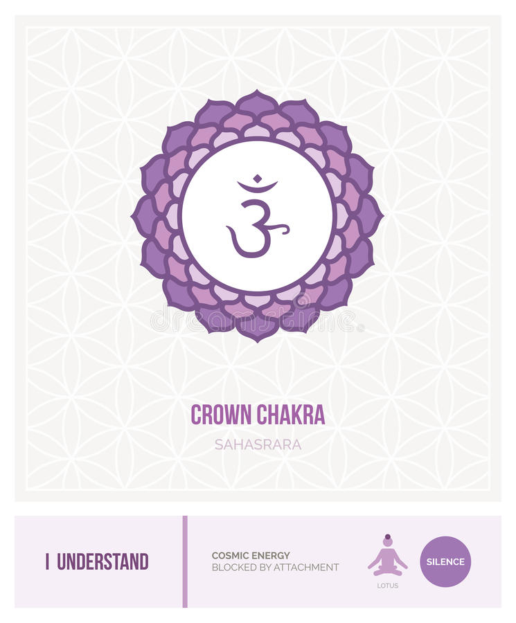 Chakra Sahasrara da coroa ilustração stock