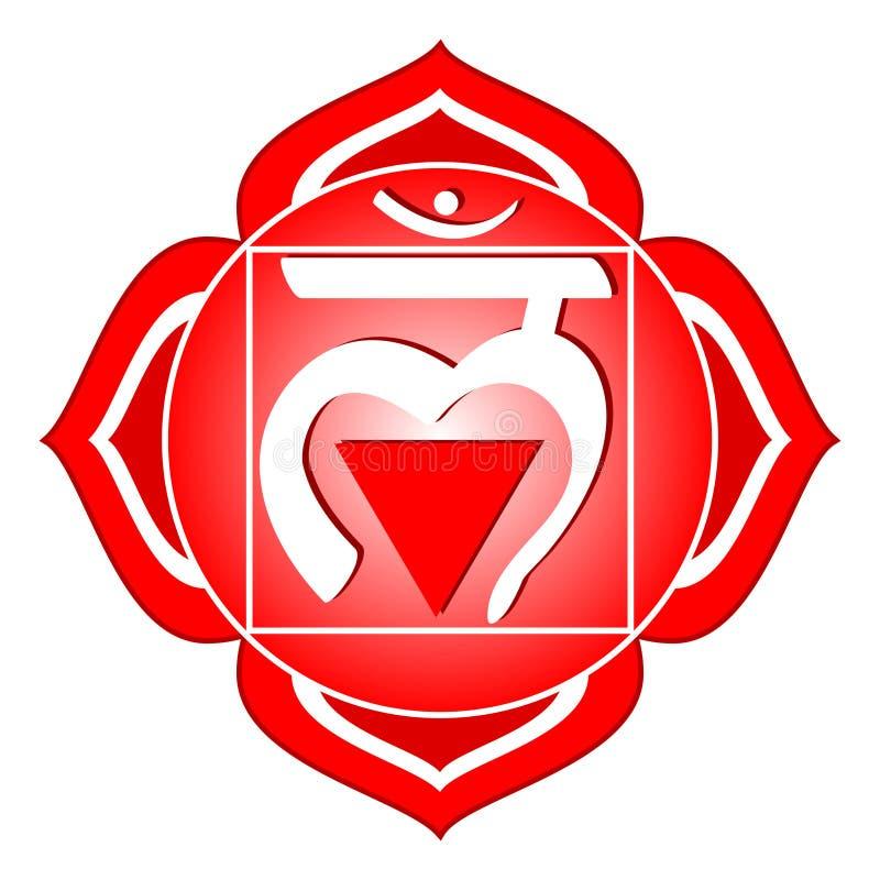 Chakra Series: muladhara. Or root chakra symbol stock illustration