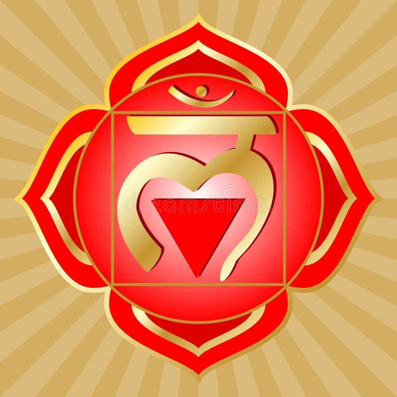 Chakra Series: Muladhara. Or root chakra symbol vector illustration