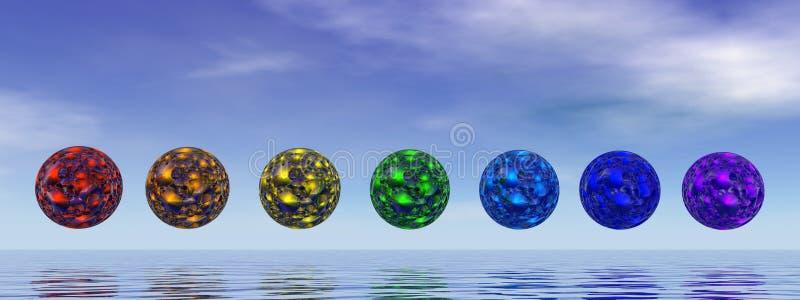 Chakra sfery - 3D odpłacają się royalty ilustracja