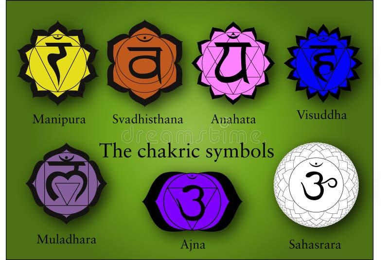chakra siedem symboli royalty ilustracja