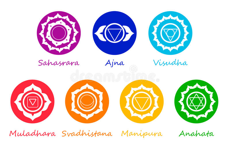Chakra symbols vector illustration