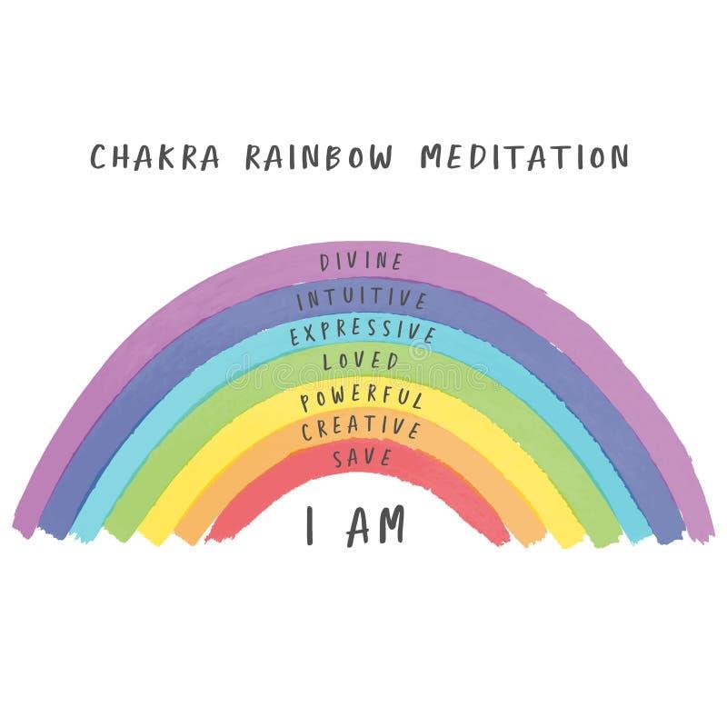 Chakra Watercolor Rainbow Meditation for Kids stock image
