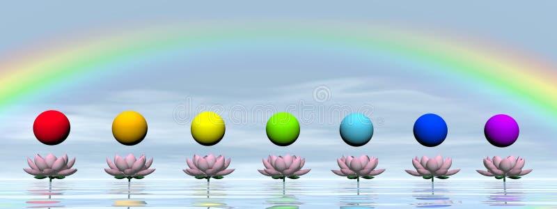 Chakras и радуга - 3D представляют иллюстрация вектора