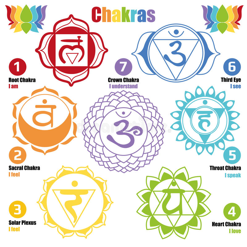 7 chakras stock illustrationer