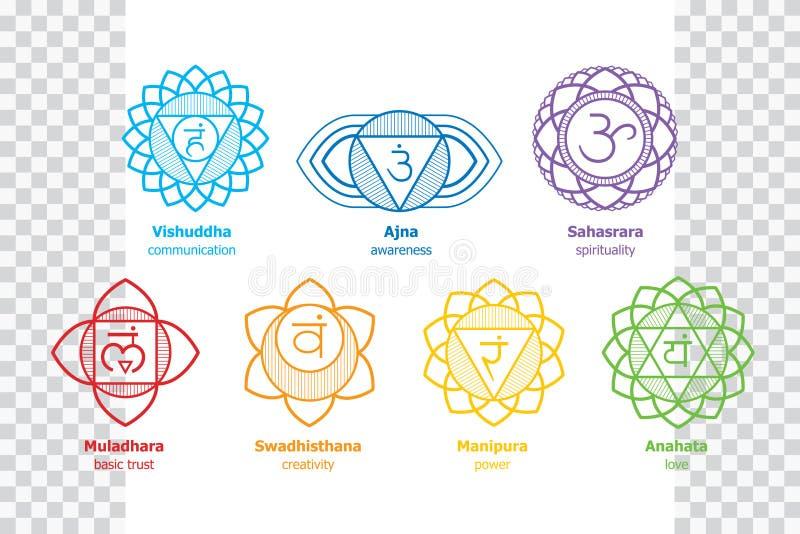 Chakras ha messo del corpo umano - Ayurveda, yoga, simboli di Hinduismo royalty illustrazione gratis