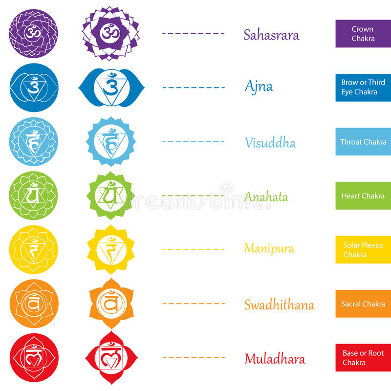 Chakras icons . The concept of chakras used in Hinduism, Buddhism and Ayurveda. For design, associated with yoga and India. Vector royalty free illustration