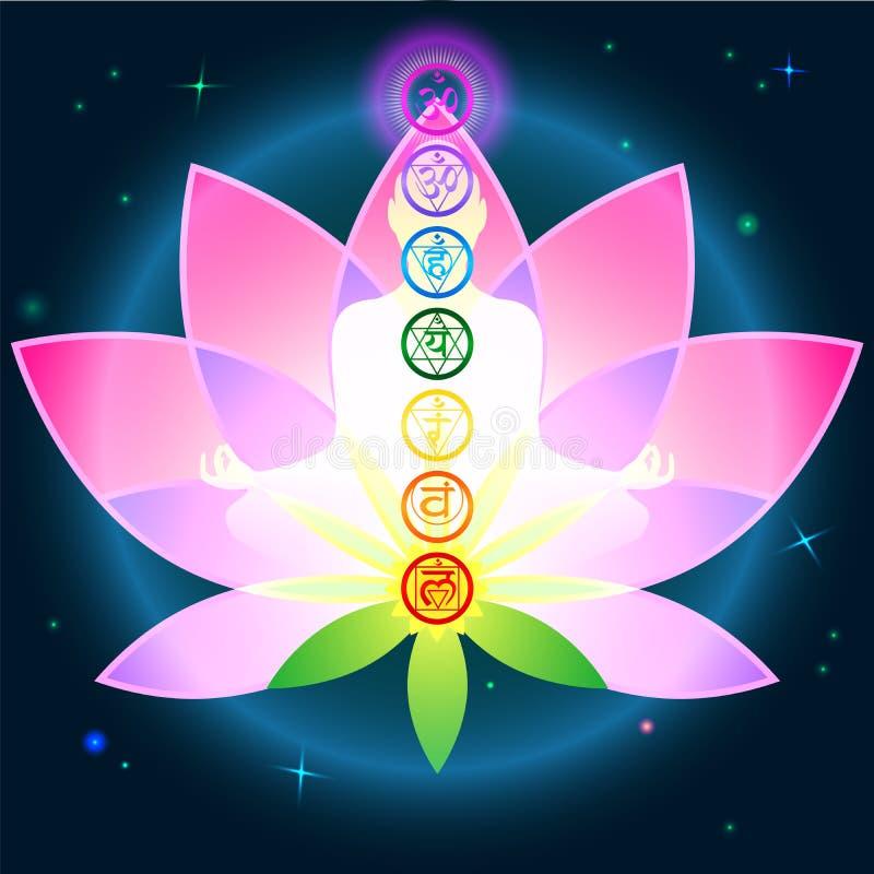Chakras Lotus ilustração royalty free