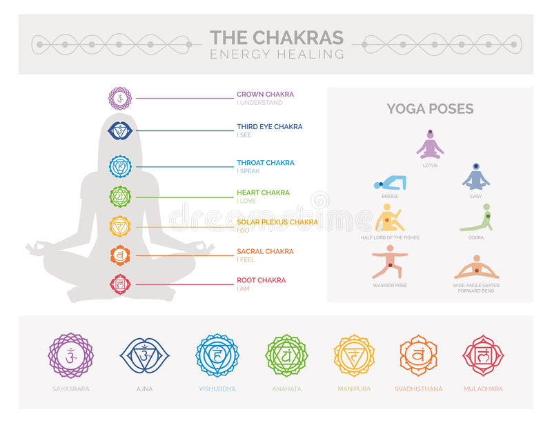 Chakras och läka för energi royaltyfri illustrationer