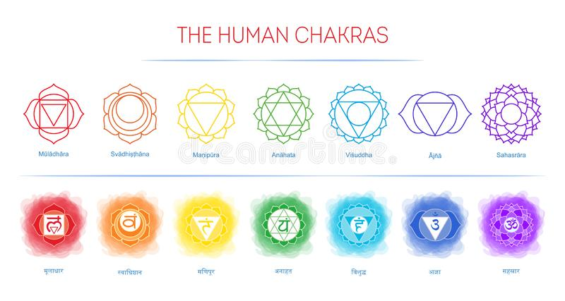 Chakras set: muladhara, swadhisthana, manipura, anahata, vishuddha, ajna, sahasrara. Vector line symbol. Om sign. Smoky circles. Chakras set: muladhara vector illustration