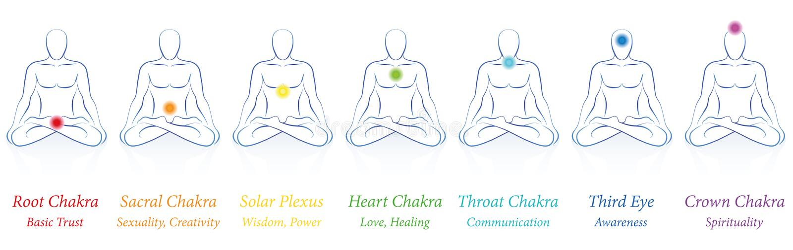 Download Chakras Seven Colors Meanings Man Stock Vector