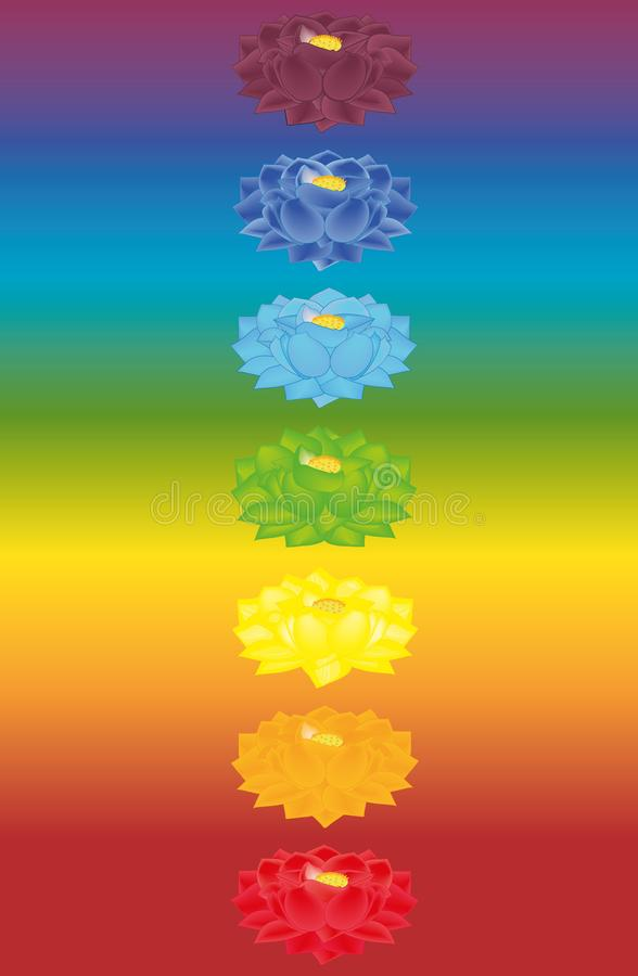 chakras sju vektor illustrationer
