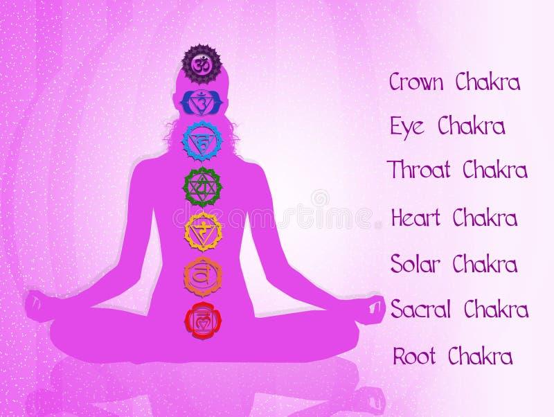 chakras sju vektor illustrationer