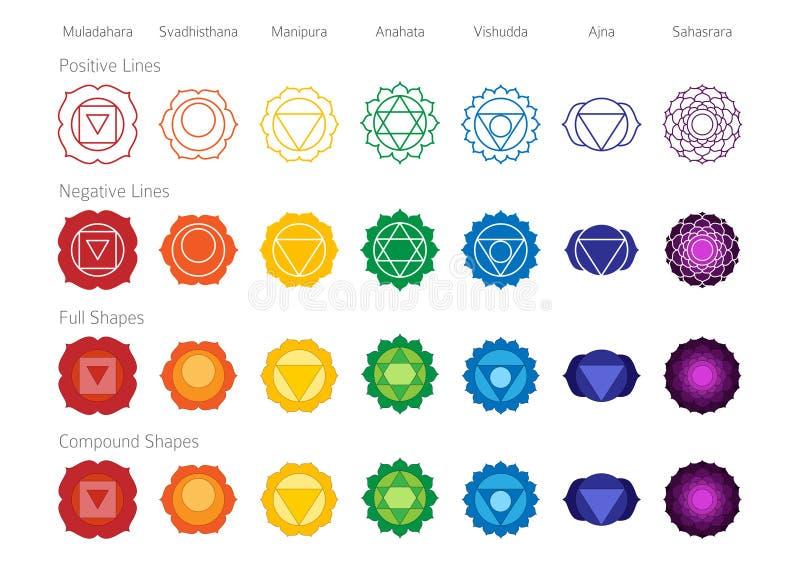 Chakras-Symbol-Farbvektor-Satz lizenzfreie stockfotografie