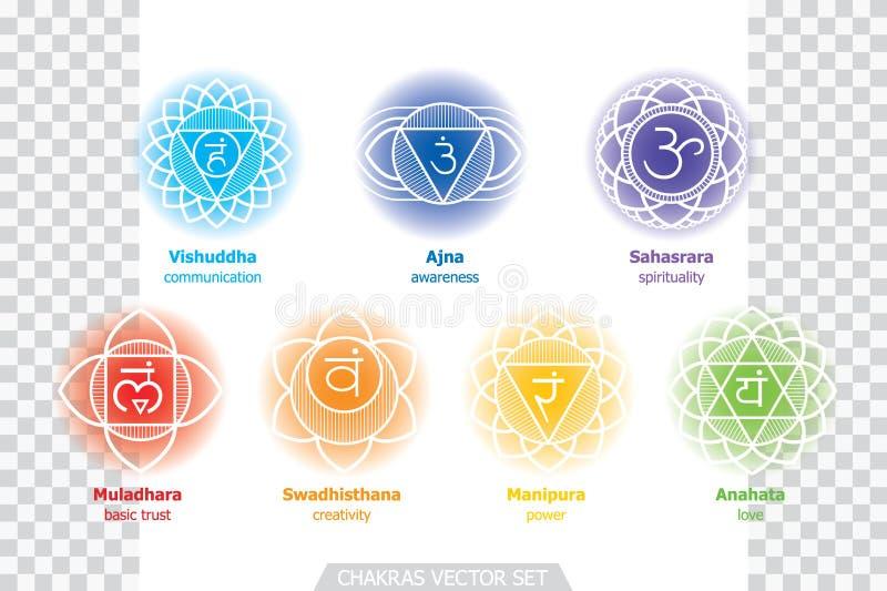 Chakras system av människokroppen - som används i Hinduism, buddism och Ayurveda Man i padmasanaen - lotusblommaasana För design  royaltyfri illustrationer