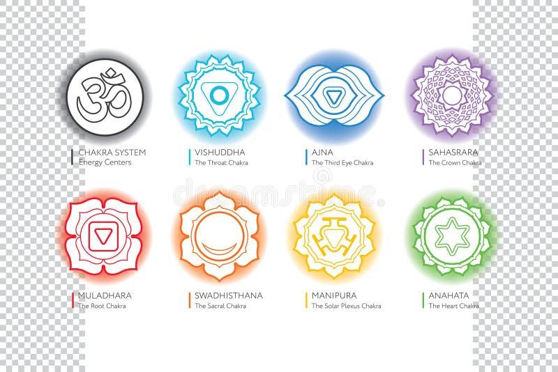 Chakras system av människokroppen - som används i Hinduism, buddism, yoga och Ayurveda royaltyfri illustrationer