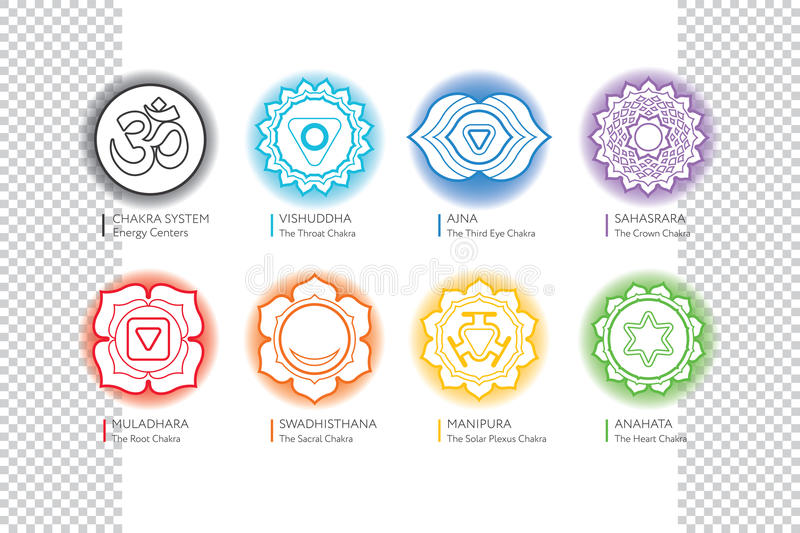 Chakras system of human body - used in Hinduism, Buddhism, yoga and Ayurveda. royalty free illustration