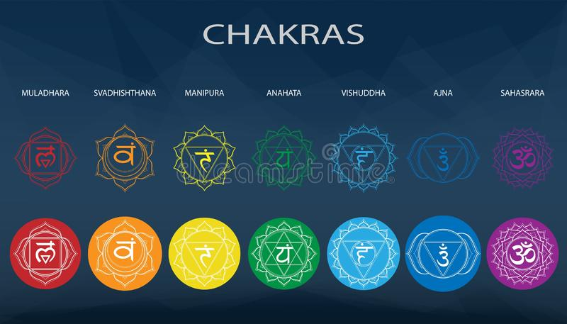 Chakras ustawia: muladhara, swadhisthana, manipura, anahata, vishuddha, ajna, sahasrara Wektoru kreskowy symbol Om podpisuje na c obrazy stock