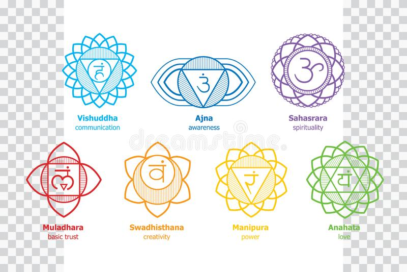 Chakras ustawiający ciało ludzkie - Ayurveda, joga, hinduizmów symbole royalty ilustracja