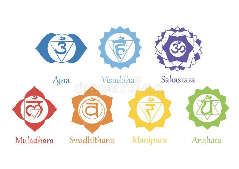 Chakraspictogrammen Het concept chakras in Hindoeïsme, Boeddhisme en Ayurveda wordt gehanteerd die Voor ontwerp, verbonden aan yo vector illustratie