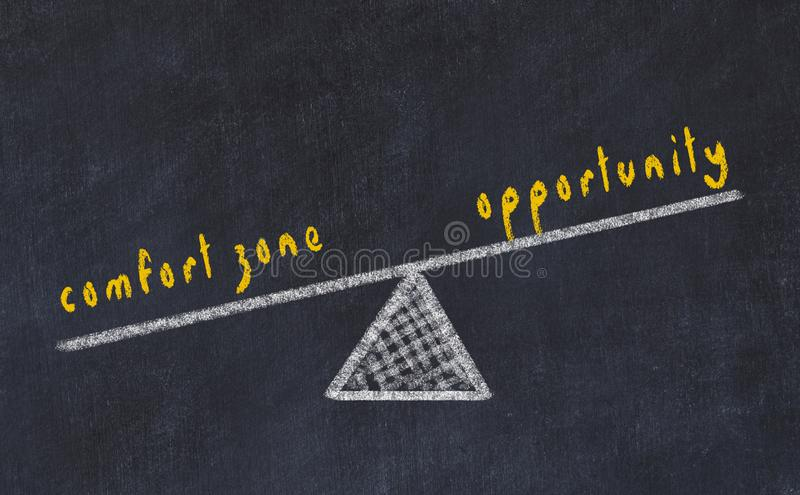 Chalk board sketch illustration. Concept of balance between comfort zone and opportunity stock photography