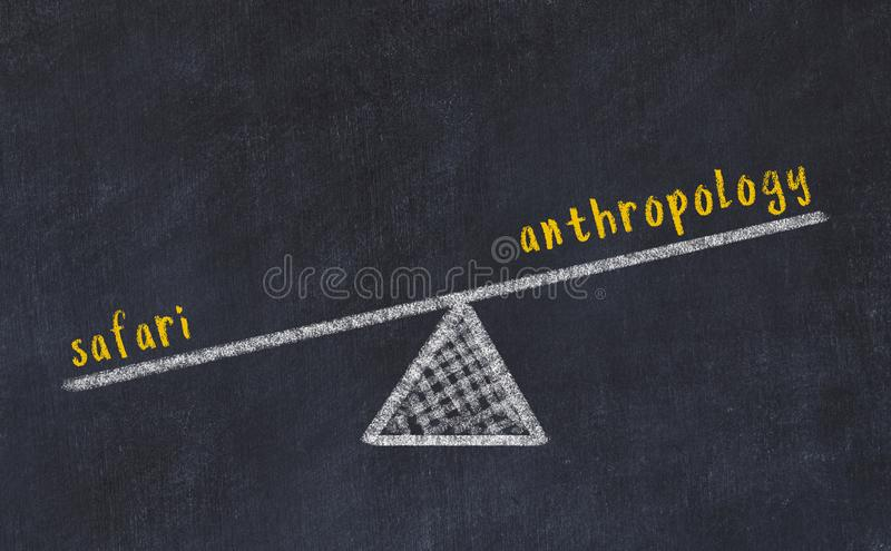 Chalk board sketch of scales. Concept of balance between anthropology dig and safari.  vector illustration