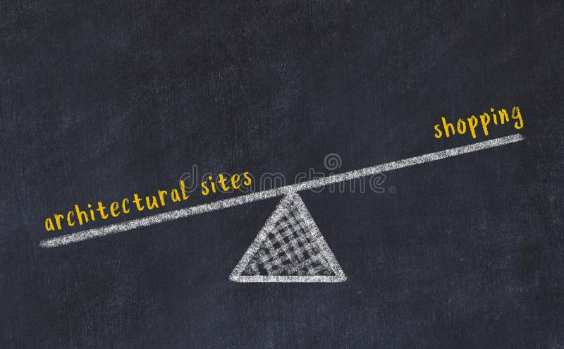 Chalk board sketch of scales. Concept of balance between architectural sites and shopping.  royalty free stock images