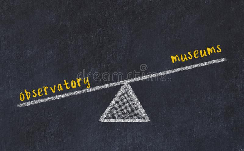 Chalk board sketch of scales. Concept of balance between museums and observatory.  stock illustration