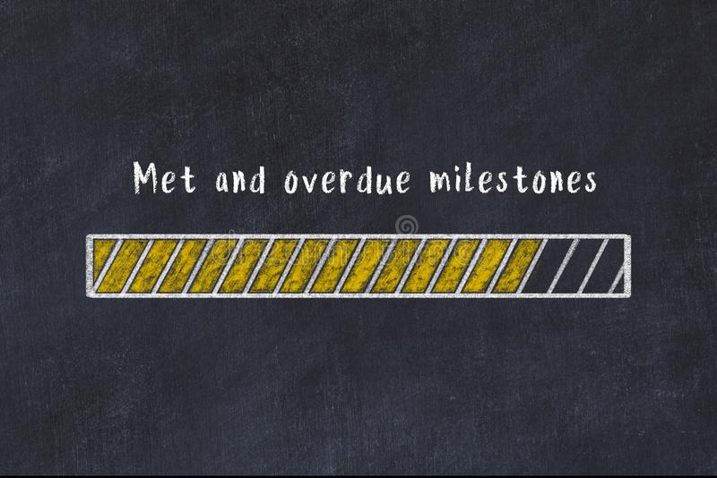 Chalk drawing of loading progress bar with inscription met and overdue milestones.  royalty free illustration