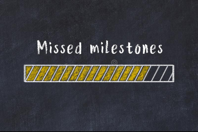 Chalk drawing of loading progress bar with inscription missed milestones.  stock illustration