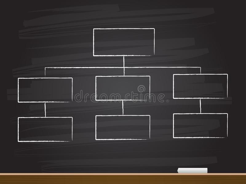 Chalk hand drawing with hierarchy chart. Vector illustration. Abstract blackboard drawn white sketch cartoon word text background business concept icon symbol vector illustration