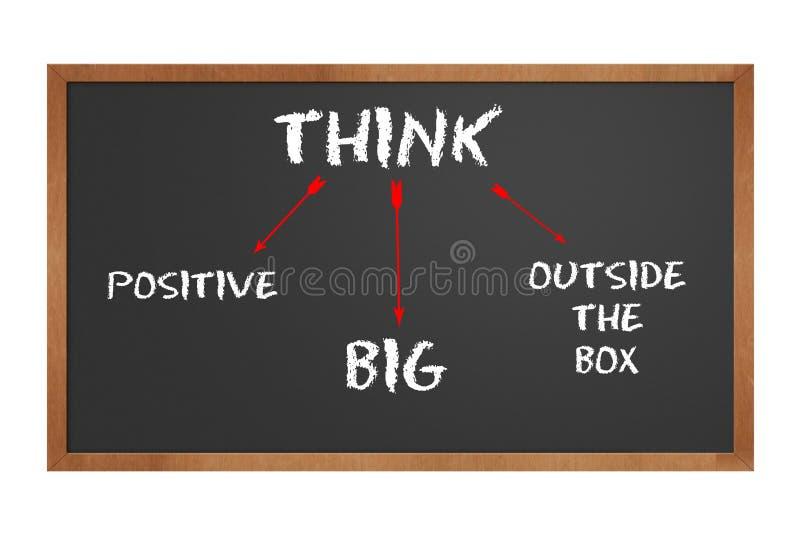 chalkboard мотивационный иллюстрация вектора