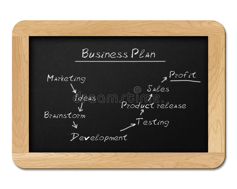 Chalkboard with Conceptual Business plan strategy. stock photos