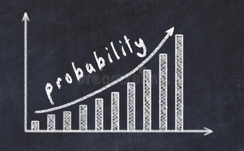Chalkboard drawing of increasing business graph with up arrow and inscription probability.  stock illustration