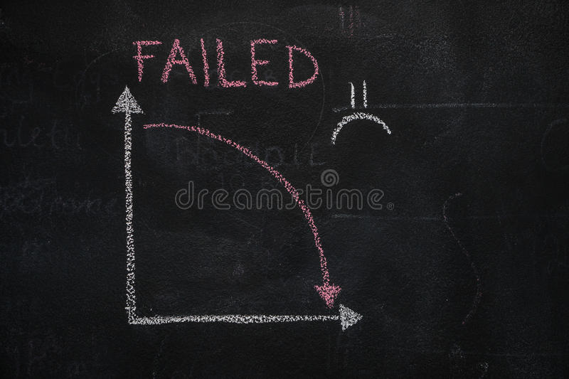 Download Chalkboard With Finance Business Graph Showing Downward Trend Stock Photo - Image: 94477312