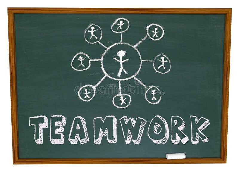 chalkboard mapy praca zespołowa
