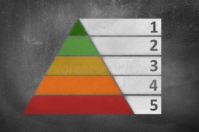 Chalkboard Pyramid. A pyramid drawn on a chalkboard indicating with colors different steps in a chain stock images