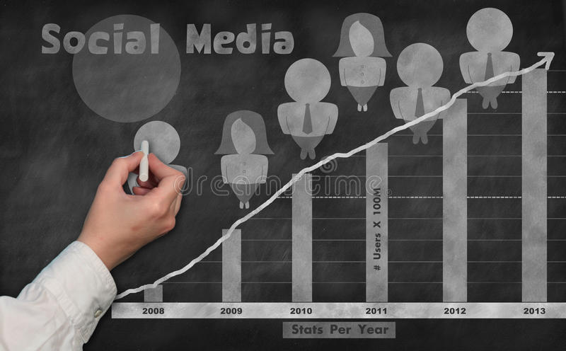 Chalkboard Social Media Stats Evolution royalty free stock images